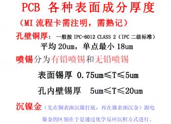 pcb线路板各种表面处理的厚度